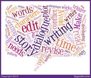 Ann Hood Editing Workshop Word Cloud